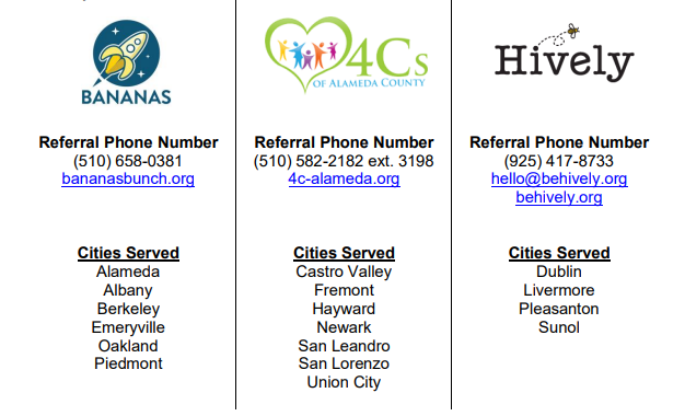 contact information for resource and referral agencies